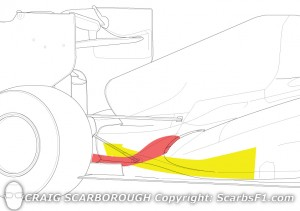 McLaren: Semi Coanda solution