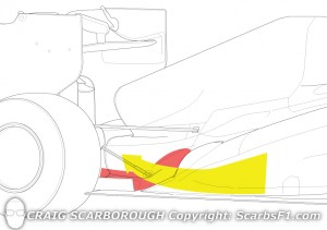 Coanda ramp: A ramp directs the exhaust flow (red), but blocks the coke bottle flow (yellow)