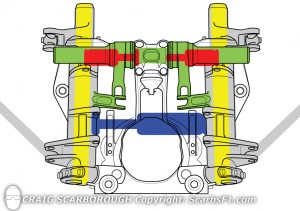 Sauber_suspension_col-300x211.jpg