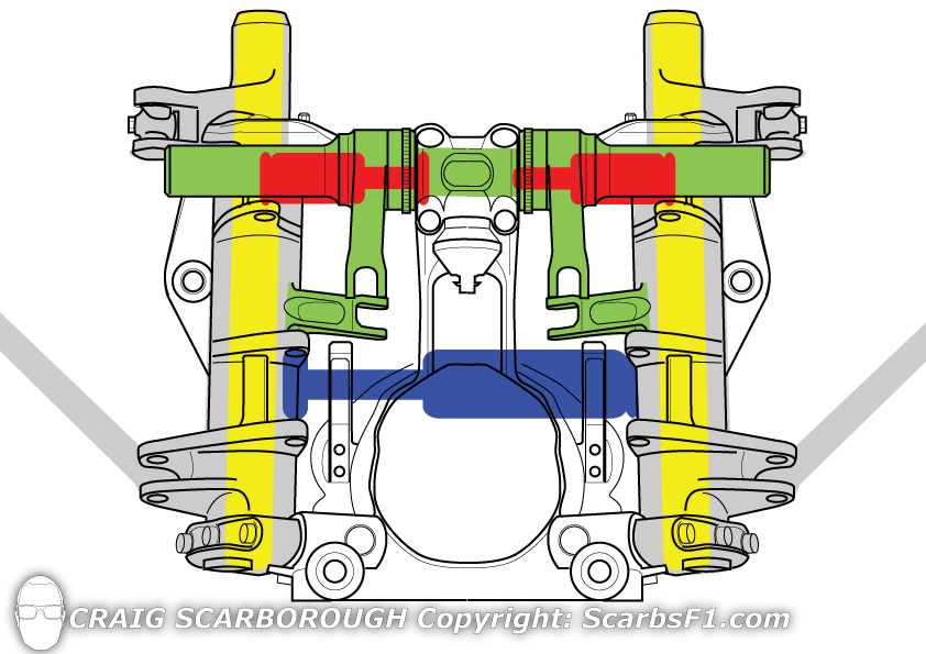 Sauber_suspension_col