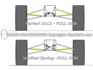 Vertical_spring_pullrod