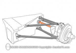 Conventional Rear suspension is formed of wishbones, a driveshaft and a trackrod.