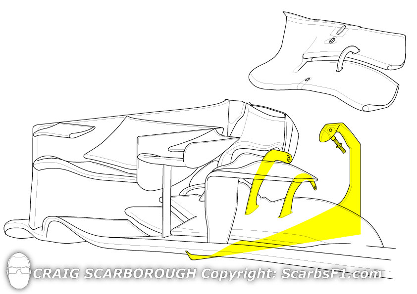 The under-wing fence is used to mount the adjuster, the wing then pivots on the two arched mounts