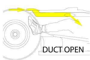 McLaren's initial knee operated control duct