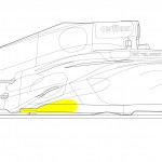 Sauber's post Silverstone sidepod upgrade