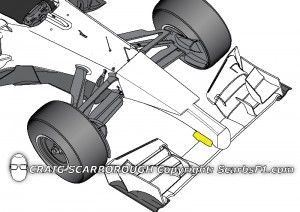 The structural finger approach forces narrow-spaced front wing pylons, limiting their use as aero devices