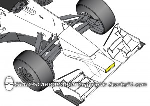 A McLaren-style snowplough would be legal and beneficial. Using the tongue of the snow plough as the Nose's tip.
