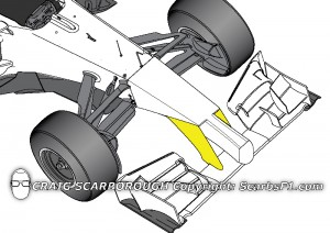 Having a structural upper nose allows wider-space and larger turning vane-like pylons  to mount the front wing