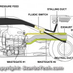 W-Duct-ASSY