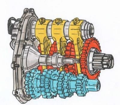 electr��nica